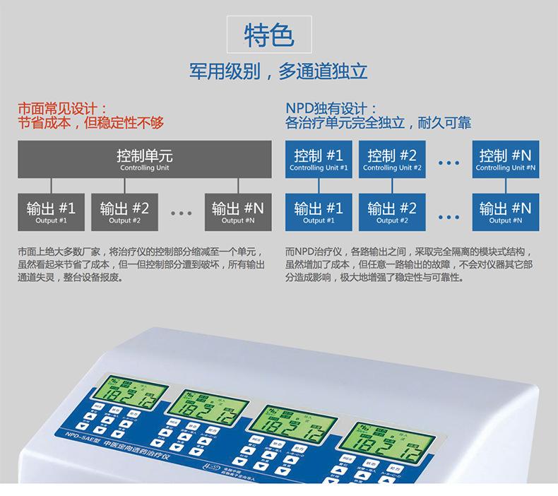南京炮苑骨質增生儀NPD-5AS 離子導入儀 中醫定向透藥儀示例圖19