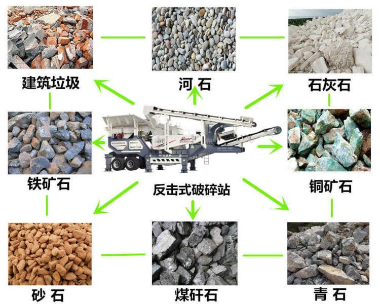 矿山移动破碎站 山东移动碎石机厂家 建筑垃圾破碎机 移动碎石机示例图6