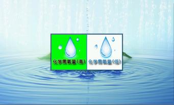 <strong>四参数水质快速测定仪LB-IB</strong> 多参数水质分析仪 厂家路博示例图3