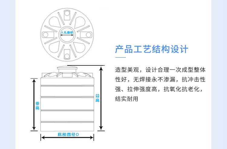 江西明辉10吨塑料储罐10立方PE塑料水塔10方化工储罐示例图2