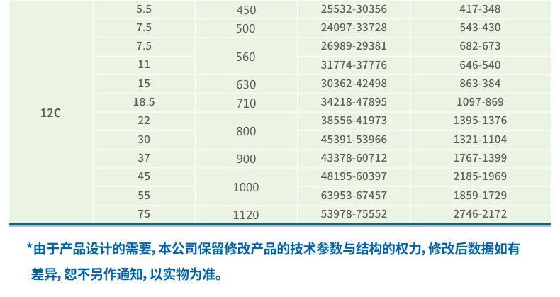 林发 4-72-12C--5.5~75kw离心通风机 蜗牛风机 不锈钢工业抽风机示例图11