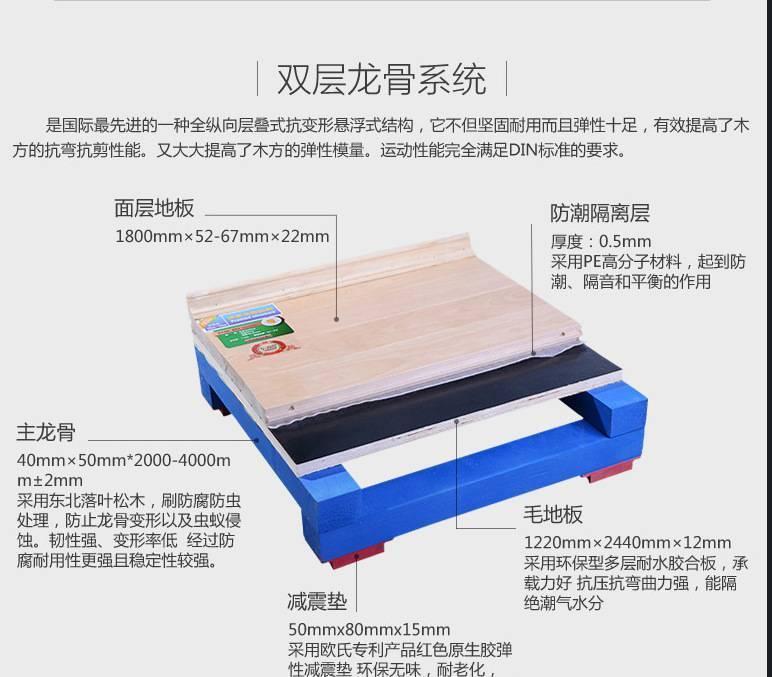 【广西省体育馆室内运动木地板配件馆实木地板按摩椅蓝球生产图片