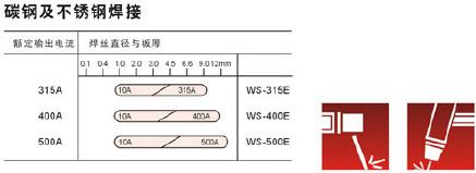 比特氩弧电焊机电源WS-315E  WS-400E  WS-500E示例图2