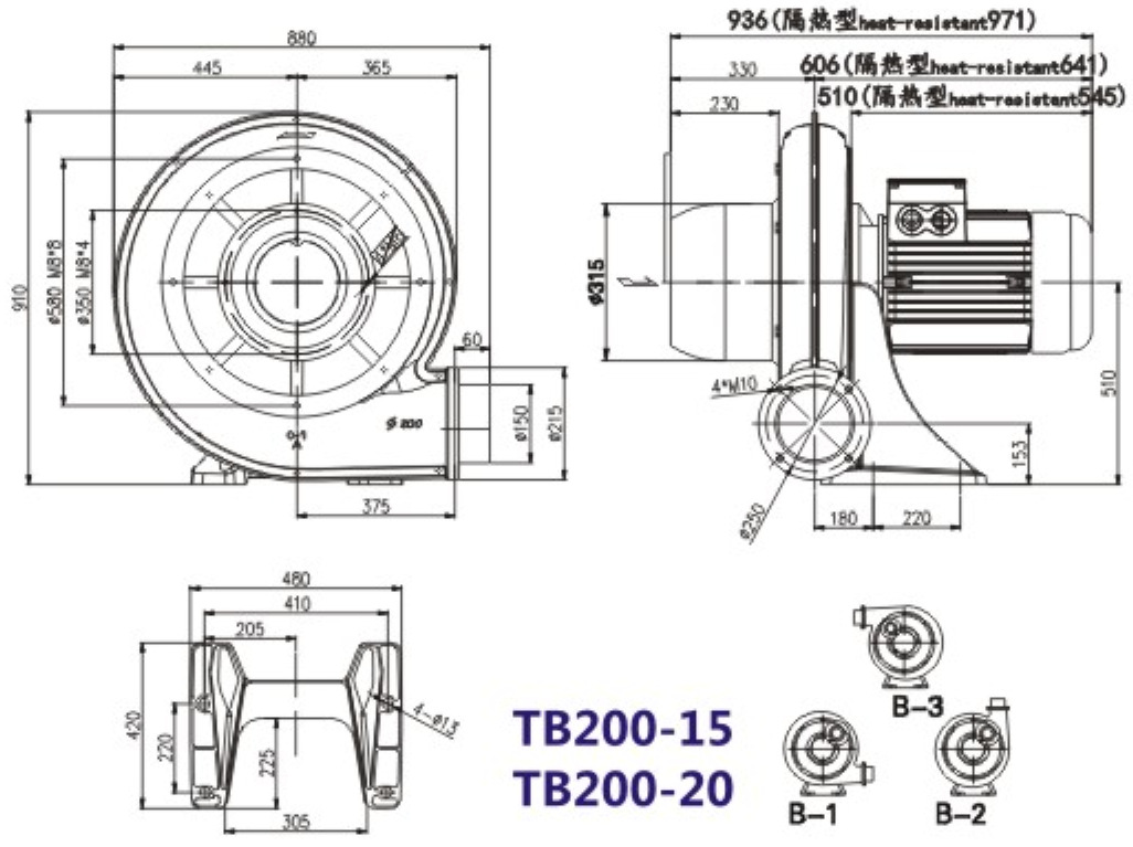 TB-20020全风中压风机 15KW全风中压透浦式鼓风机示例图2