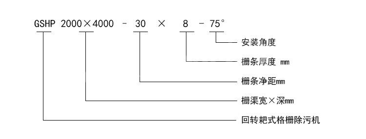 GSHP回转式格栅除污机 拦截漂浮物格栅清污机 格栅除渣固液分离器示例图8