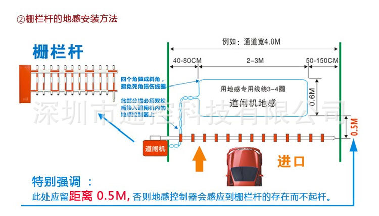 PD132 車輛檢測器 地感車輛檢測器 專業廠家供應車輛檢測儀示例圖8