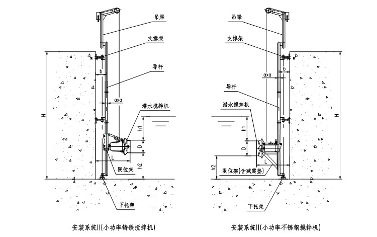 QJB潜水搅拌机 水下低速推流器 混合池工业污水废水处理全不锈钢示例图26