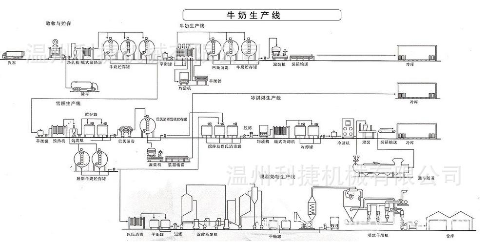 利捷产销整套果酒发酵加工生产线 新型果酒饮料灌装机械设备示例图7
