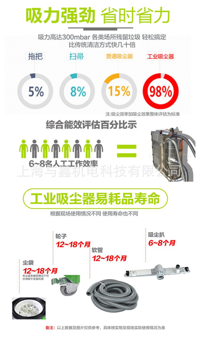 TWYX全风 DH1500工业移动吸尘器 1.5KW干湿两用吸尘器 工业吸尘器示例图13