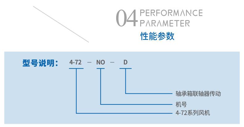 林发 4-72-D式 离心通风机 工业蜗牛风机 不锈钢 工业抽风机示例图8
