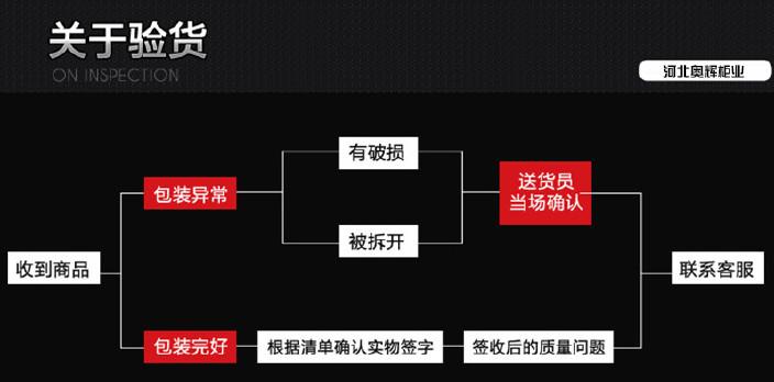 大量批发档案室移动密集柜智能密集柜北京密集柜移动式文件柜书架示例图10