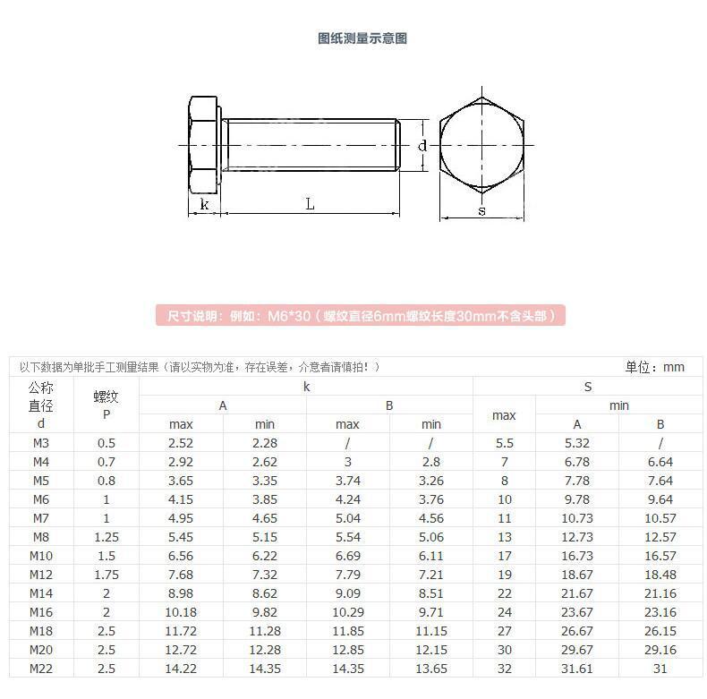 【专业供应 m20*80 高强度外六角螺栓 碳钢加