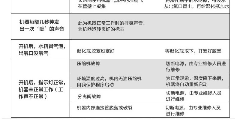 【現貨供應】魚躍制氧機7F-3B 家用醫療老人吸氧機醫用氧氣機示例圖16