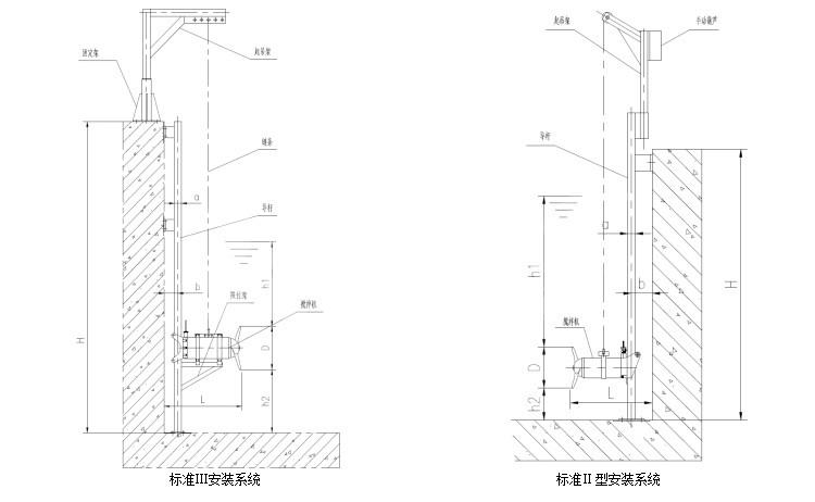 QJB冲压式潜水搅拌机 水下低速推流器 污水厂用搅拌设备 厂家直销示例图29