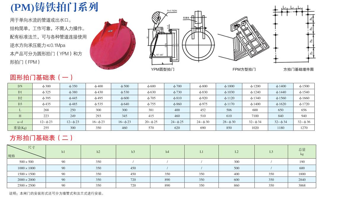 河南铸铁圆拍门 方形铸铁拍门 玻璃钢拍门 优质供应商示例图4