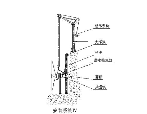 南京兰江QJB1.5/4-1100/2-42潜水推流器,厌氧池推进器 低速潜水推流器价格示例图1
