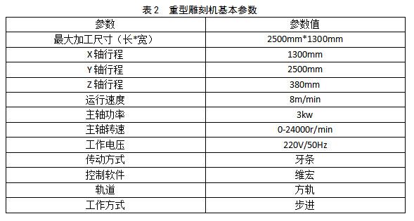 济南跃彩厂家直销重型1325墓碑雕刻机 大型石材电脑雕花刻字机示例图7