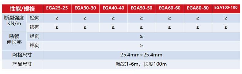 玻纤土工格栅生产厂家 供应批发玻璃纤维土工格栅 玻纤土工格栅 经编玻纤土工格栅 沥青路面自粘玻纤土工格栅 质优价廉示例图5