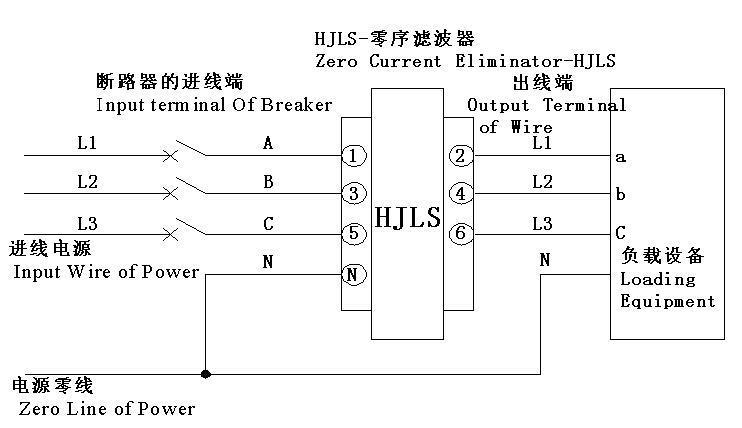 bet9九州平台电气 HJLS-Z购物中心专用零线电流消除器示例图1