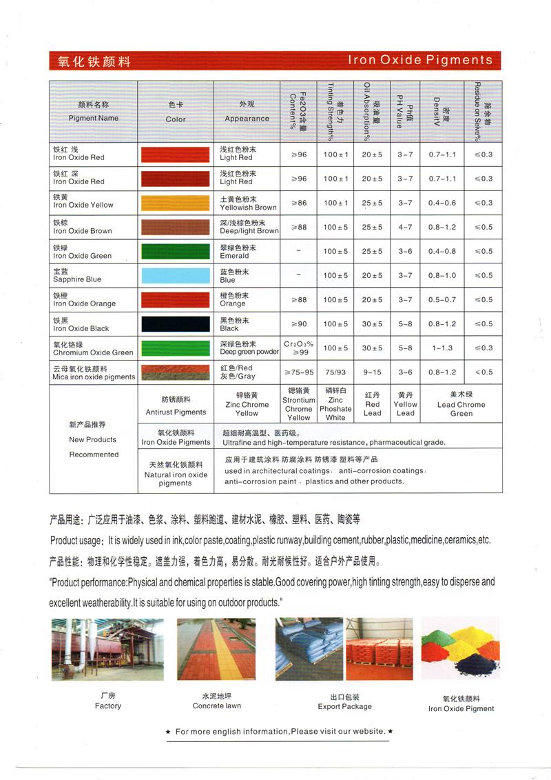 Iron Oxide Pigments.jpg