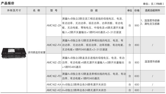安科瑞,AMC系列,多回路監控裝置示例圖19