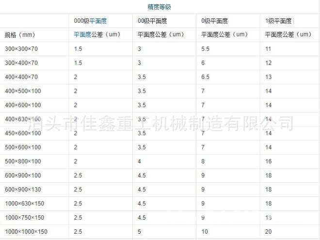 精密仪器平台 东莞大理石构件 佳鑫大理石机床构件厂家示例图13