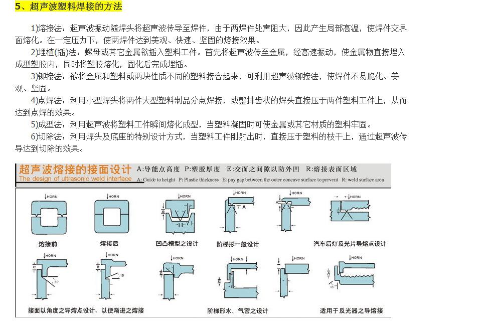 超声波塑焊机 环保净水器滤芯精密PP料1了用品焊接设备示例图24