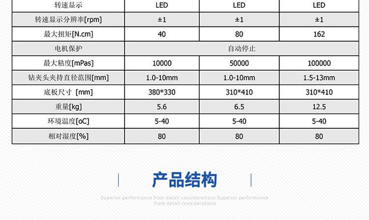 上海泓冠 S312-90W 恒速搅拌器 90W平板恒速搅拌器示例图2
