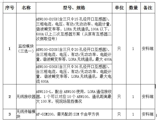 福建省污染治理设施用电监管系统 用电监管云平台示例图16
