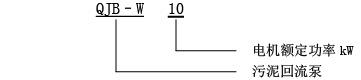 南京兰江QJB-W1.5污泥回流泵 膜池穿墙泵示例图1