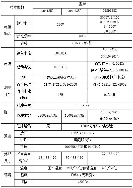 基站单向电能计量模块 安科瑞 导轨电能表 DDSD1352 单相电参量测量 直接接入 10(60)A 有功无功电能统计示例图1