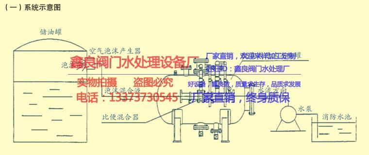 压力储罐式泡沫比例混合器 消防立式泡沫罐pgnl 移动式泡沫液储罐示例图8