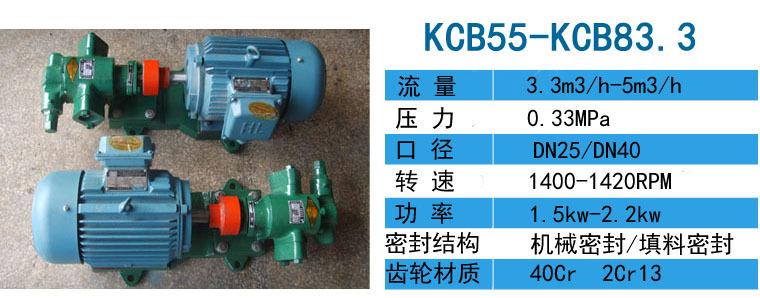 原焦油泵用KCB2500配75kw-6电机压力0.6Mpa-远东泵业示例图2