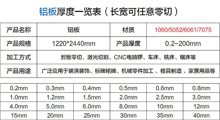 船級社專用鋁板 5083-H116鋁合金板 船舶鈑金件用鋁板示例圖2