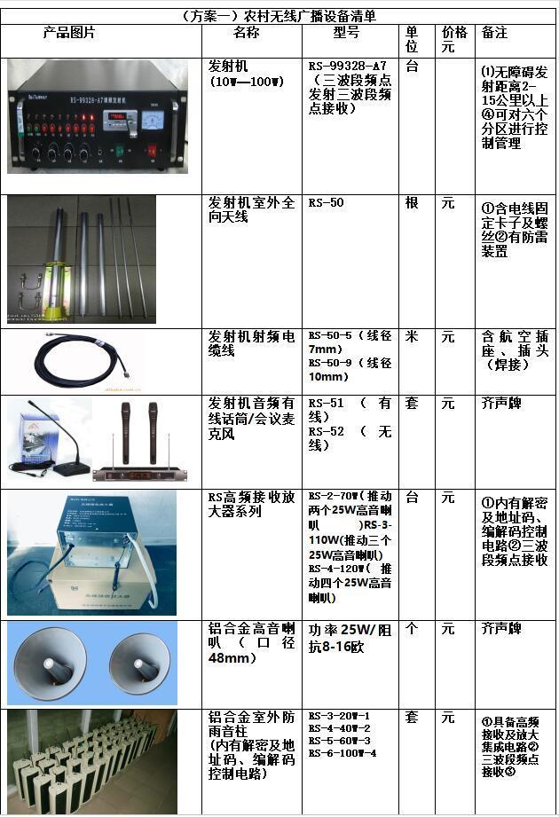 農村廣播發射機調頻發射機廣播發射機農村發射機發射機示例圖4
