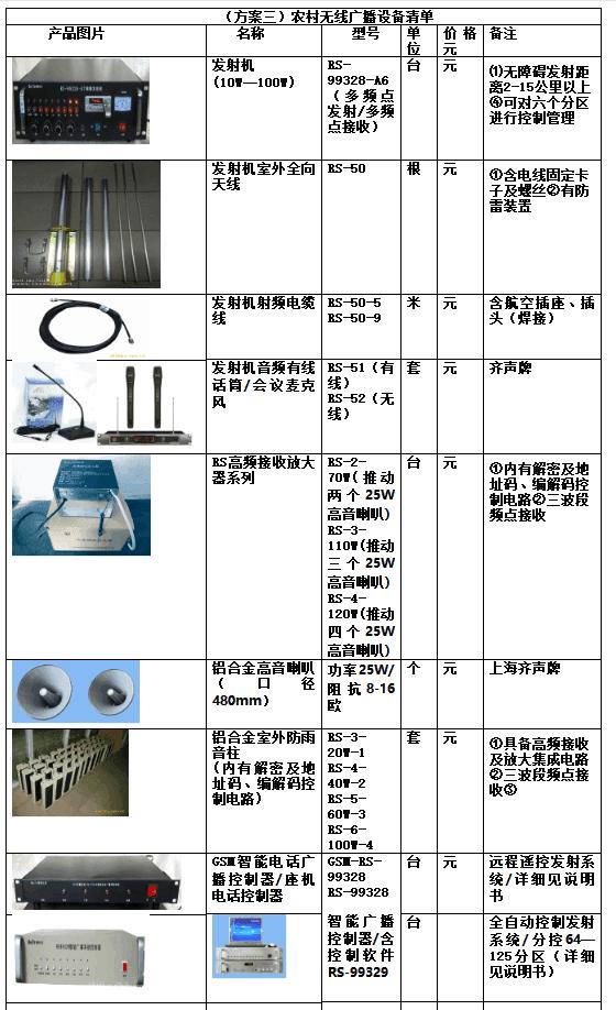 農村廣播發射機調頻發射機廣播發射機農村發射機發射機示例圖8