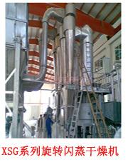 zdg振动流化床 振动流化床干燥机 zlg振动流化床 多层振动流化床 直线振动流化床示例图45