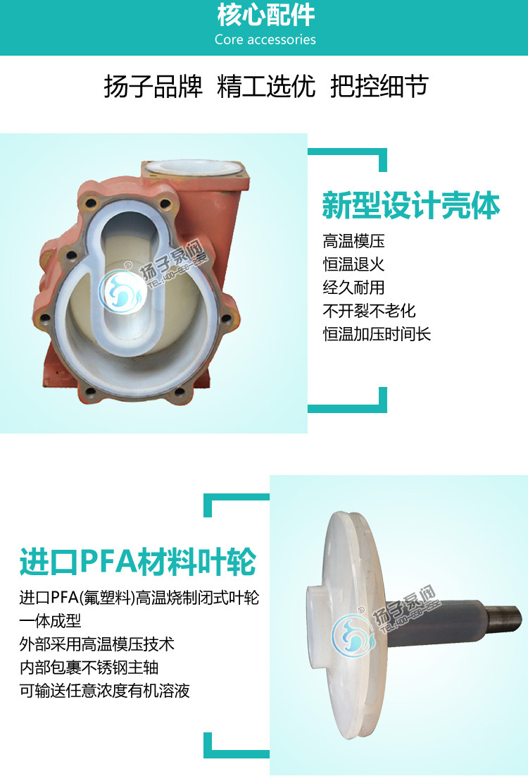 80FZB-45L氟塑料自吸泵 高温衬氟自吸泵 耐腐蚀耐酸碱衬塑自吸泵示例图8