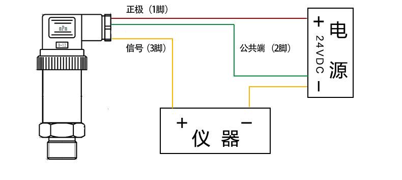 小型压力变送器 不锈钢压力变送器 小巧型 精巧型 通用型压力传感器 赫斯曼 24V 4-20mA示例图7