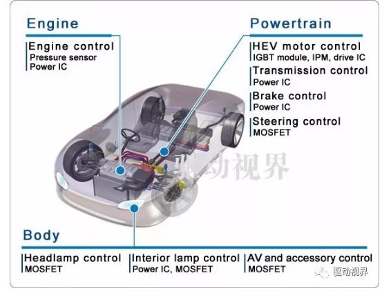 IGBT测试仪在IGBT选型应用 华科智源 IGBT筛选测试设备示例图4