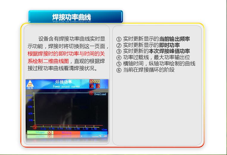 昆山超声波焊接机 防水防气密技术 PP料气密焊接龙布协和超声波机示例图21