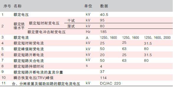 35KV户外真空断路器示例图3