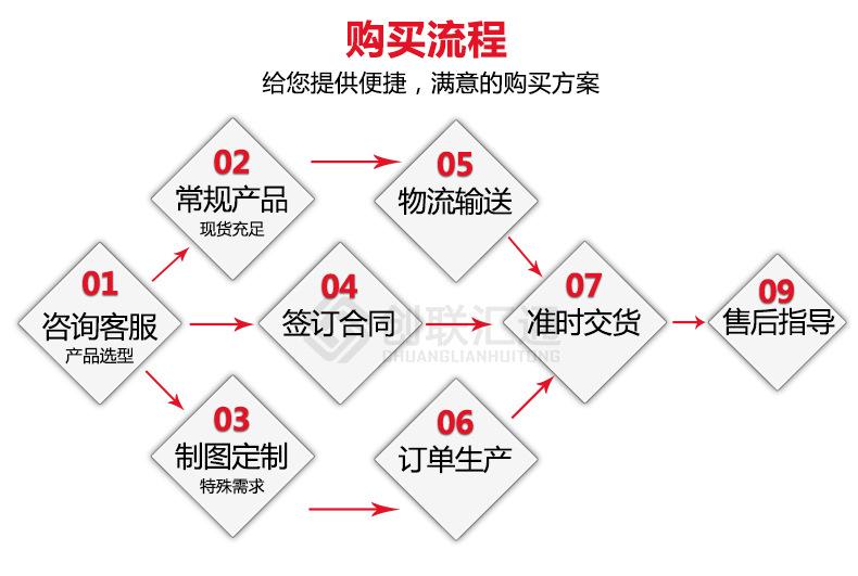 箱式变电站厂家 专业生产各类型号箱式变压器 定制型箱式变压器-创联汇通示例图11