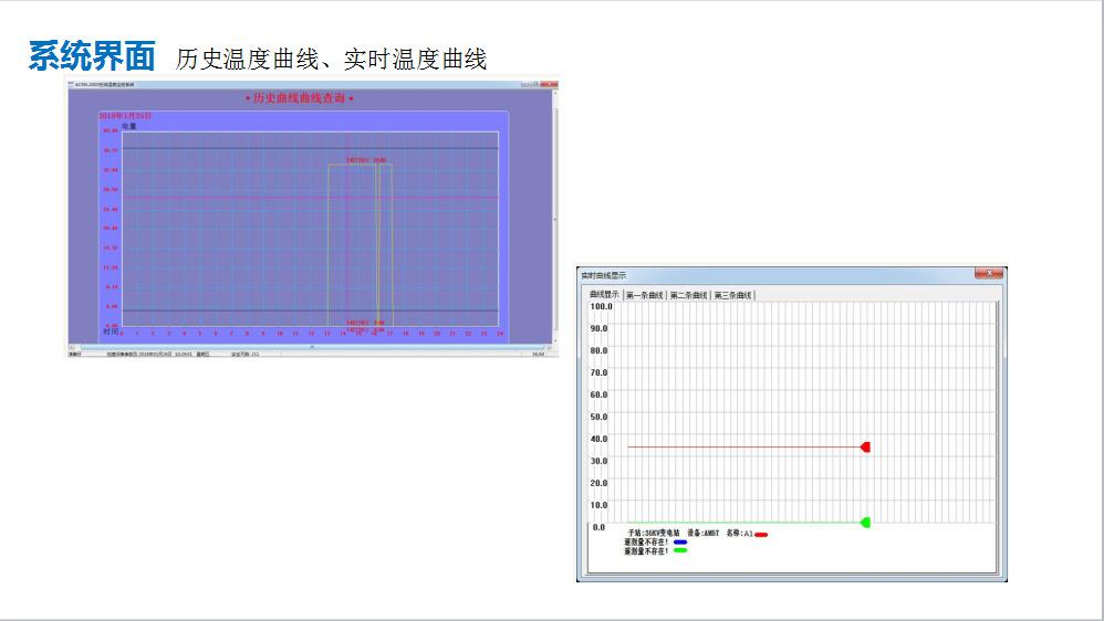 安科瑞Acrel-2000/T 高低压系统集中采集显示无线测温配置方案示例图20