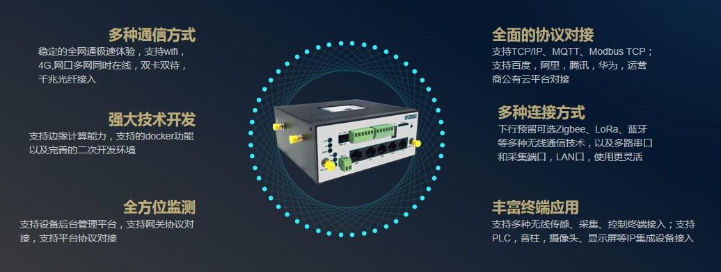物联网智能网关 工业级数据采集传输网关 接口多通信功能强示例图5