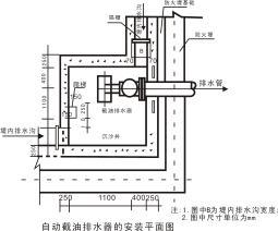 截油排水器HB-II 上海浦蝶品牌示例图4