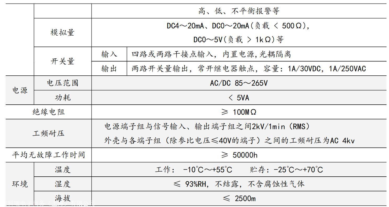 铸造生产线交流电压计量 安科瑞PZ80L-AV3/CP Profibus通讯总线技术示例图3