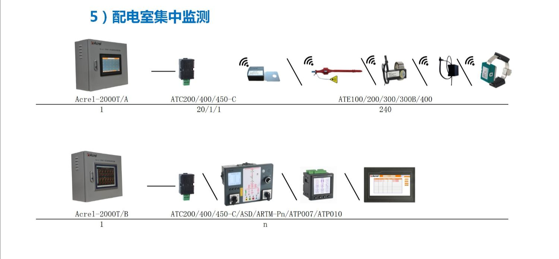 安科瑞在线测温传感器ATE100 螺栓式无线测温传感器  电池有源测温传感器   螺栓固定  采样周期25S示例图12