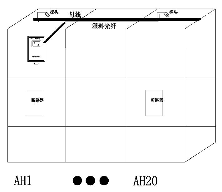 廠家直供數據中心開關柜中低壓母線保護安科瑞ARB5系列弧光保護裝置過電壓防護示例圖8