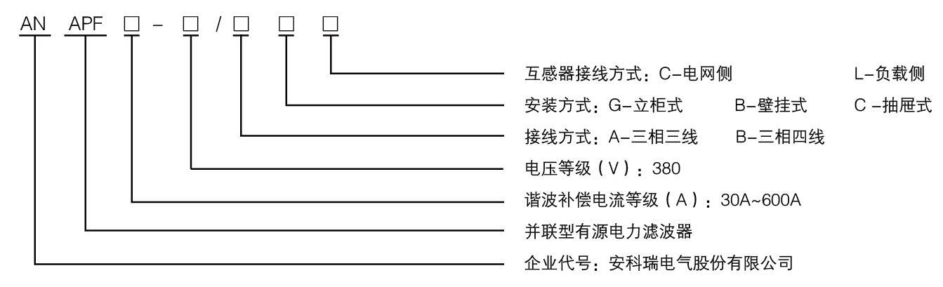 安科瑞ANAPF立柜式有源电力滤波器示例图2
